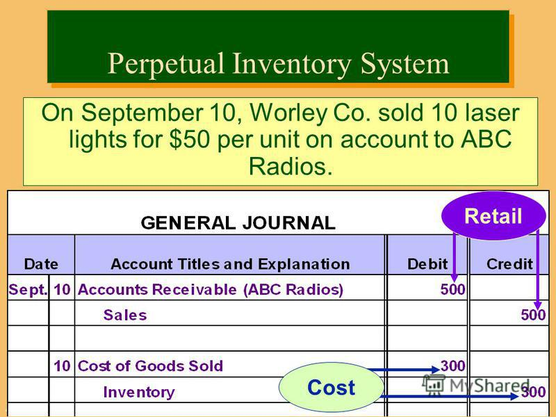 © The McGraw-Hill Companies, Inc., 2002 McGraw-Hill/Irwin Perpetual Inventory System Cost Retail On September 10, Worley Co. sold 10 laser lights for $50 per unit on account to ABC Radios.