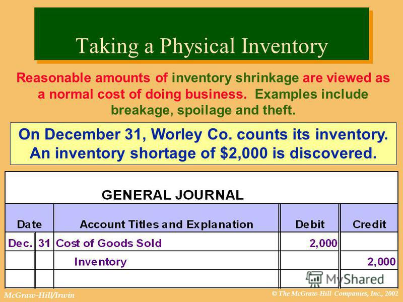 © The McGraw-Hill Companies, Inc., 2002 McGraw-Hill/Irwin Taking a Physical Inventory Reasonable amounts of inventory shrinkage are viewed as a normal cost of doing business. Examples include breakage, spoilage and theft. On December 31, Worley Co. c