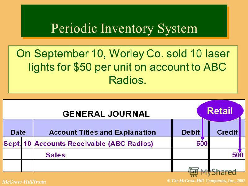 © The McGraw-Hill Companies, Inc., 2002 McGraw-Hill/Irwin Periodic Inventory System On September 10, Worley Co. sold 10 laser lights for $50 per unit on account to ABC Radios. Retail
