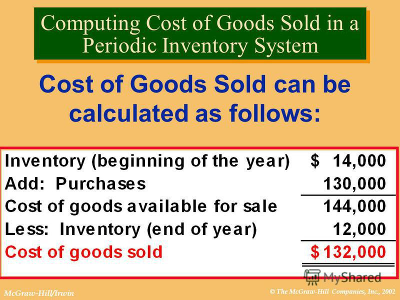 © The McGraw-Hill Companies, Inc., 2002 McGraw-Hill/Irwin Computing Cost of Goods Sold in a Periodic Inventory System Cost of Goods Sold can be calculated as follows:
