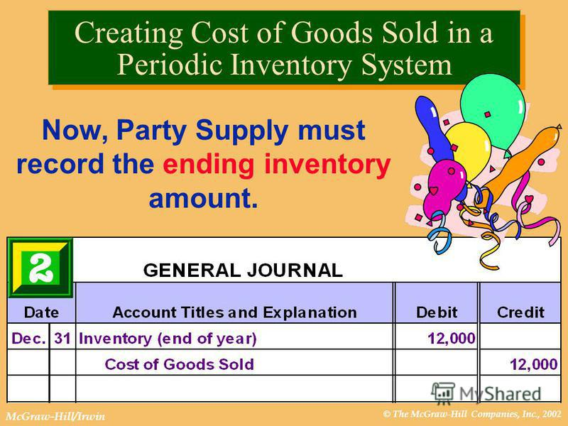 © The McGraw-Hill Companies, Inc., 2002 McGraw-Hill/Irwin Creating Cost of Goods Sold in a Periodic Inventory System Now, Party Supply must record the ending inventory amount.