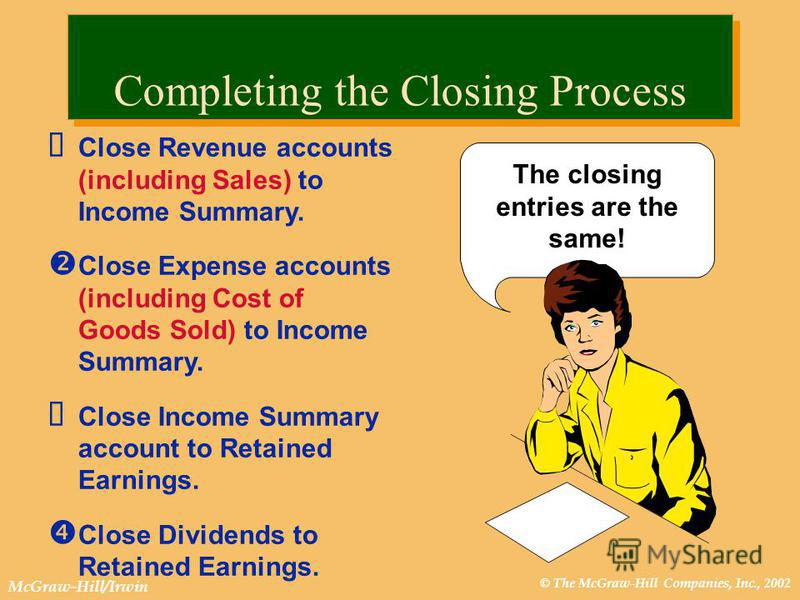 © The McGraw-Hill Companies, Inc., 2002 McGraw-Hill/Irwin Completing the Closing Process Close Revenue accounts (including Sales) to Income Summary. Close Expense accounts (including Cost of Goods Sold) to Income Summary. Close Income Summary account
