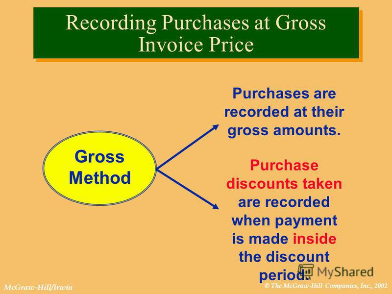 © The McGraw-Hill Companies, Inc., 2002 McGraw-Hill/Irwin Recording Purchases at Gross Invoice Price Purchases are recorded at their gross amounts. Purchase discounts taken are recorded when payment is made inside the discount period. Gross Method