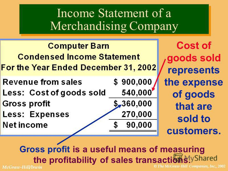© The McGraw-Hill Companies, Inc., 2002 McGraw-Hill/Irwin Income Statement of a Merchandising Company Cost of goods sold represents the expense of goods that are sold to customers. Gross profit is a useful means of measuring the profitability of sale