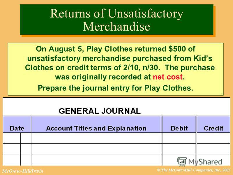© The McGraw-Hill Companies, Inc., 2002 McGraw-Hill/Irwin Returns of Unsatisfactory Merchandise On August 5, Play Clothes returned $500 of unsatisfactory merchandise purchased from Kids Clothes on credit terms of 2/10, n/30. The purchase was original