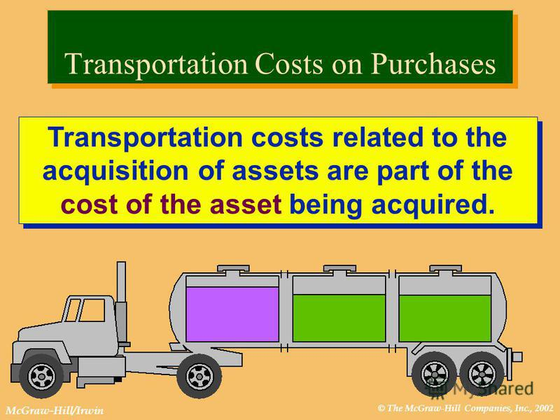 © The McGraw-Hill Companies, Inc., 2002 McGraw-Hill/Irwin Transportation Costs on Purchases Transportation costs related to the acquisition of assets are part of the cost of the asset being acquired.