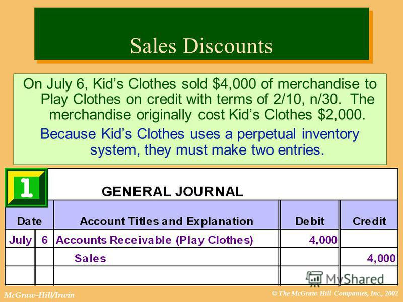 © The McGraw-Hill Companies, Inc., 2002 McGraw-Hill/Irwin Sales Discounts On July 6, Kids Clothes sold $4,000 of merchandise to Play Clothes on credit with terms of 2/10, n/30. The merchandise originally cost Kids Clothes $2,000. Because Kids Clothes