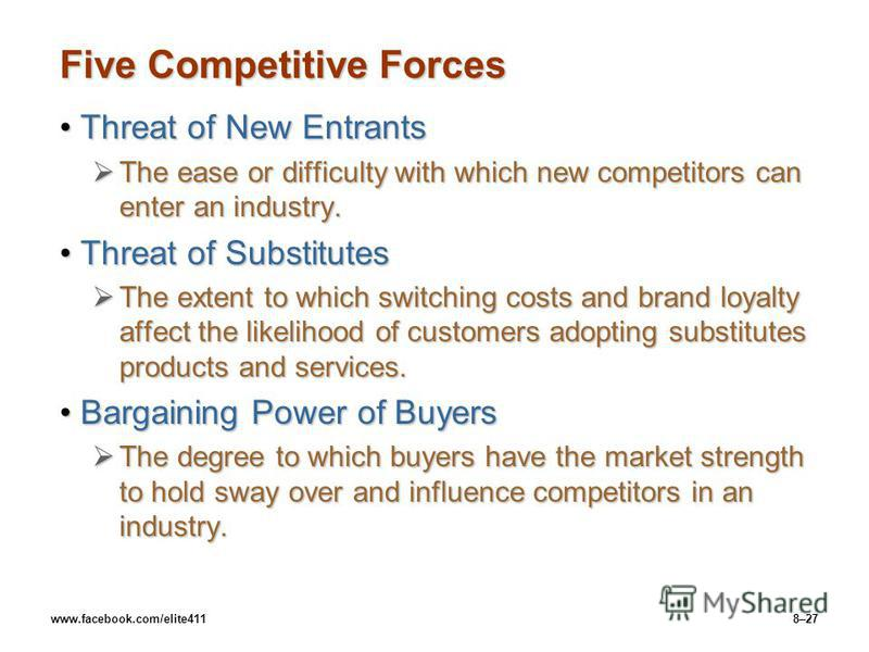 www.facebook.com/elite4118–27 Five Competitive Forces Threat of New EntrantsThreat of New Entrants The ease or difficulty with which new competitors can enter an industry. The ease or difficulty with which new competitors can enter an industry. Threa