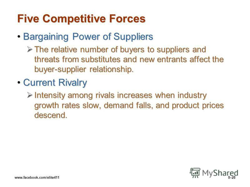 www.facebook.com/elite4118–28 Five Competitive Forces Bargaining Power of SuppliersBargaining Power of Suppliers The relative number of buyers to suppliers and threats from substitutes and new entrants affect the buyer-supplier relationship. The rela