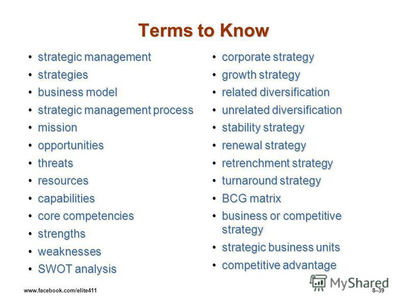 www.facebook.com/elite4118–39 Terms to Know strategic managementstrategic management strategiesstrategies business modelbusiness model strategic management processstrategic management process missionmission opportunitiesopportunities threatsthreats r