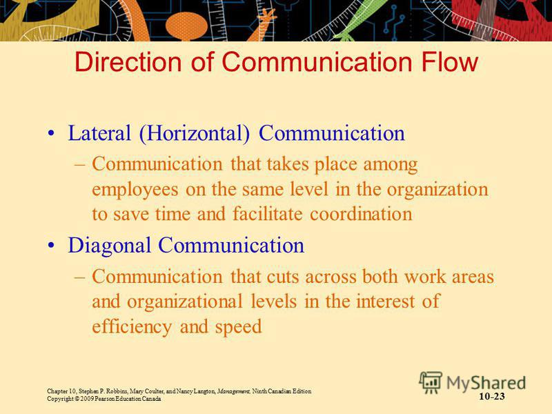 Chapter 10, Stephen P. Robbins, Mary Coulter, and Nancy Langton, Management, Ninth Canadian Edition Copyright © 2009 Pearson Education Canada 10-23 Direction of Communication Flow Lateral (Horizontal) Communication –Communication that takes place amo