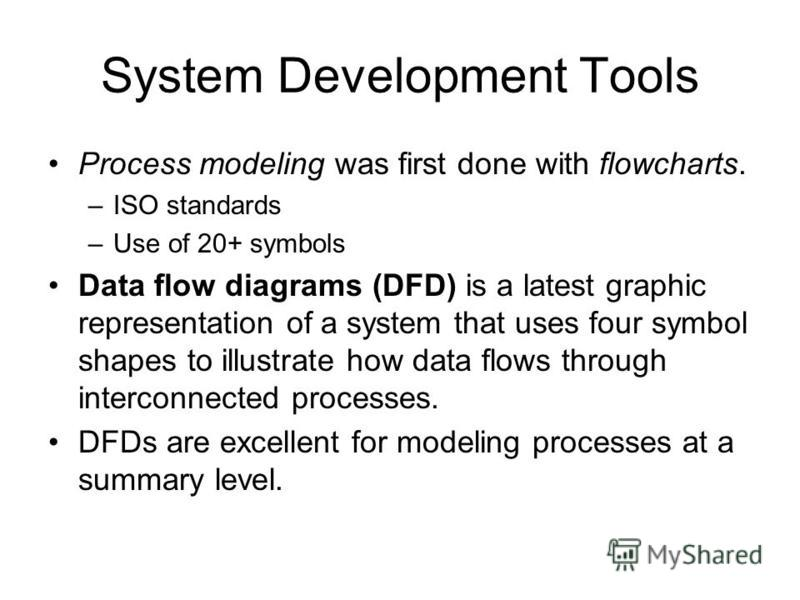 System Development Tools Process modeling was first done with flowcharts. –ISO standards –Use of 20+ symbols Data flow diagrams (DFD) is a latest graphic representation of a system that uses four symbol shapes to illustrate how data flows through int