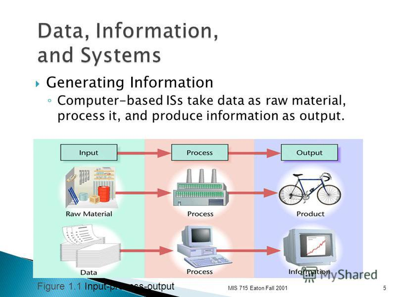 lending system data gathering procedures and output Data gathering procedure we understand how important a research paper is if you are currently required to compose a document that involves not only essay writing but also researching, then you may need to discover some things pertaining to data gathering procedures.