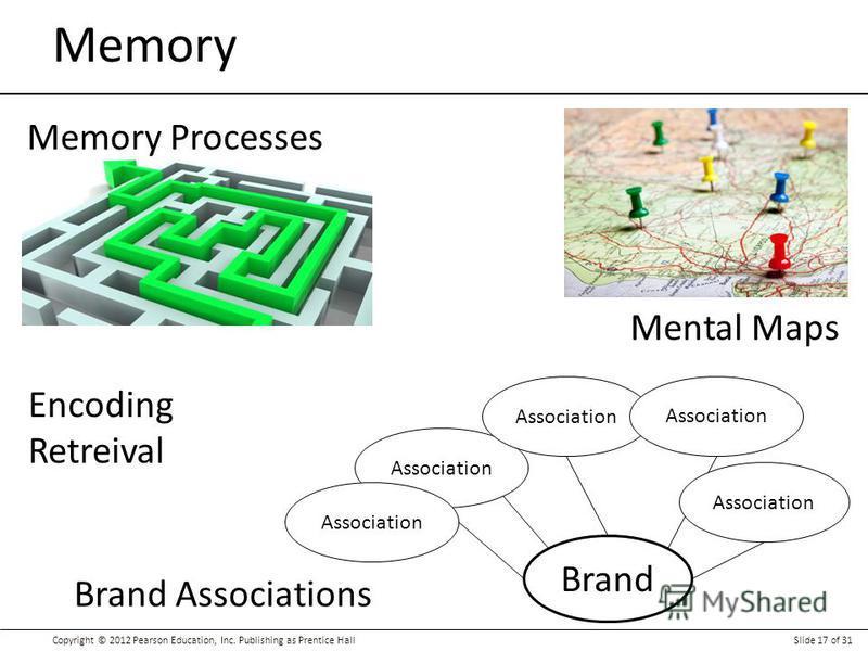 Copyright © 2012 Pearson Education, Inc. Publishing as Prentice HallSlide 17 of 31 Memory Brand Associations Mental Maps Memory Processes Encoding Retreival Brand Association