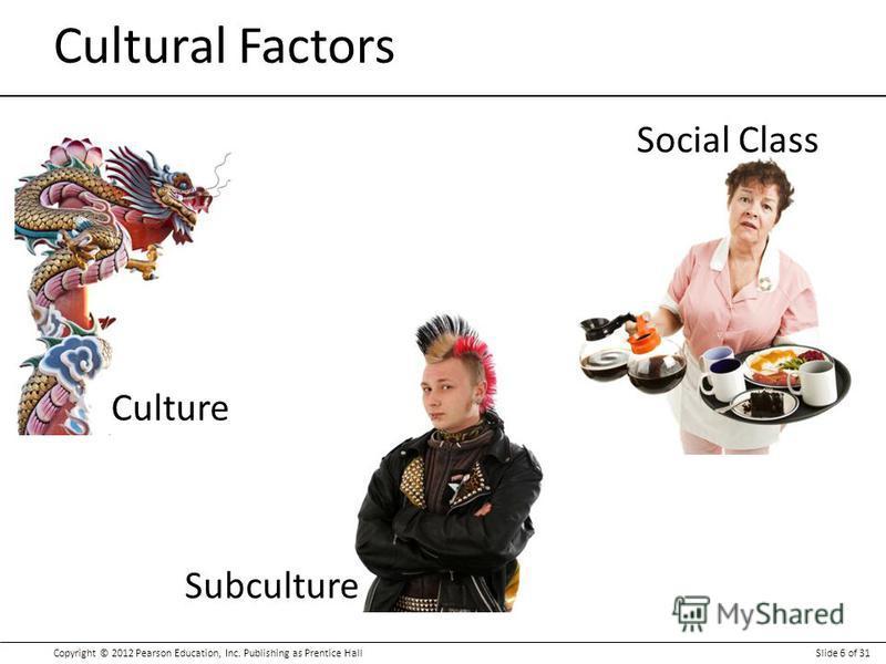 Copyright © 2012 Pearson Education, Inc. Publishing as Prentice HallSlide 6 of 31 Cultural Factors Culture Subculture Social Class