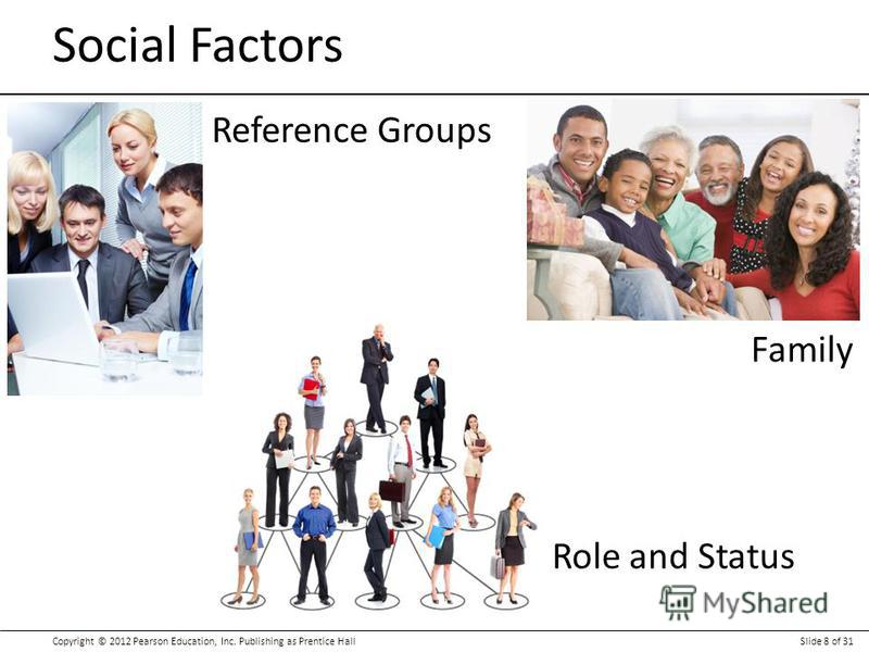 Copyright © 2012 Pearson Education, Inc. Publishing as Prentice HallSlide 8 of 31 Social Factors Reference Groups Family Role and Status