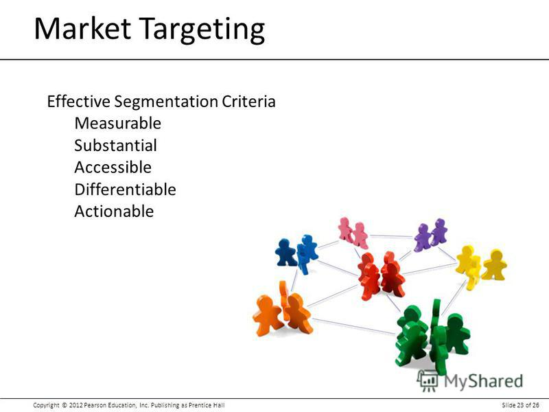 Copyright © 2012 Pearson Education, Inc. Publishing as Prentice HallSlide 23 of 26 Market Targeting Effective Segmentation Criteria Measurable Substantial Accessible Differentiable Actionable