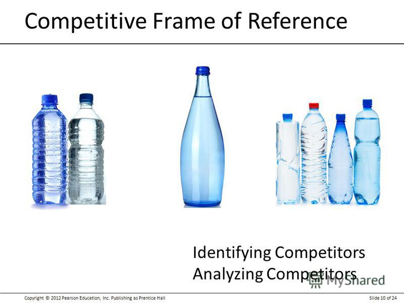 Copyright © 2012 Pearson Education, Inc. Publishing as Prentice HallSlide 10 of 24 Competitive Frame of Reference Identifying Competitors Analyzing Competitors