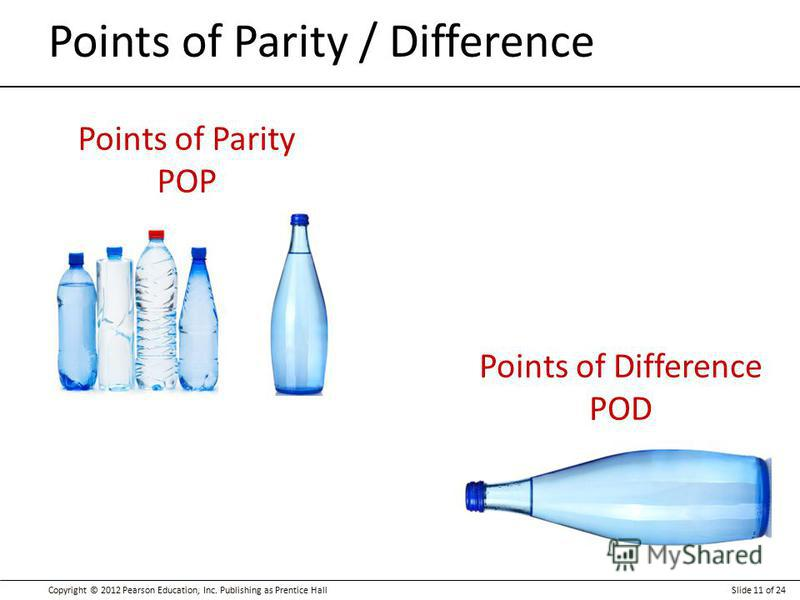 Copyright © 2012 Pearson Education, Inc. Publishing as Prentice HallSlide 11 of 24 Points of Parity / Difference Points of Parity POP Points of Difference POD
