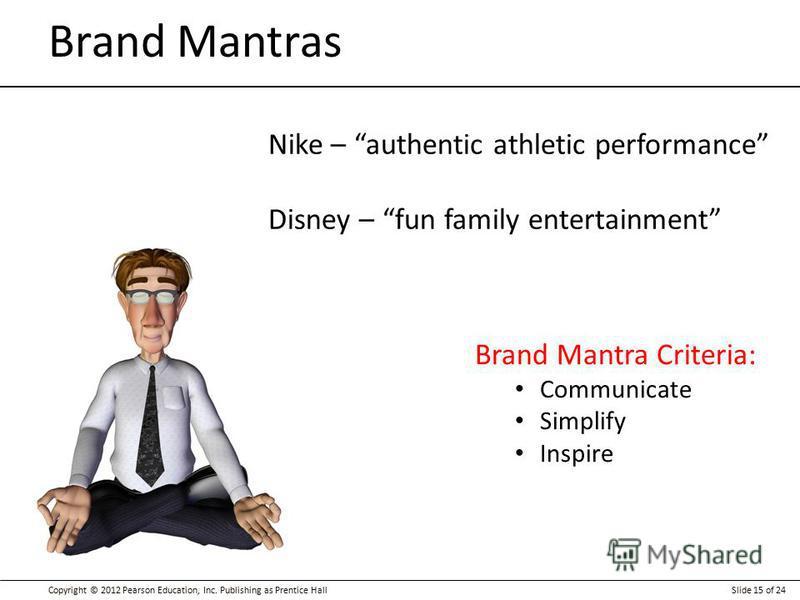 Copyright © 2012 Pearson Education, Inc. Publishing as Prentice HallSlide 15 of 24 Brand Mantras Nike – authentic athletic performance Disney – fun family entertainment Brand Mantra Criteria: Communicate Simplify Inspire