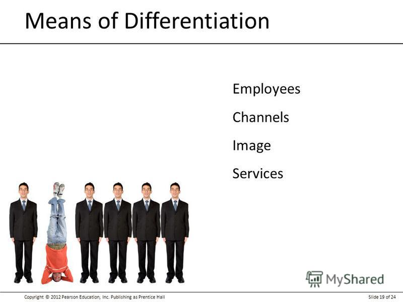 Copyright © 2012 Pearson Education, Inc. Publishing as Prentice HallSlide 19 of 24 Means of Differentiation Employees Channels Image Services