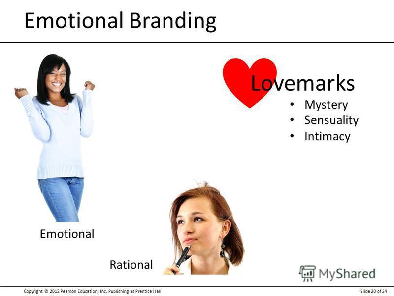 Copyright © 2012 Pearson Education, Inc. Publishing as Prentice HallSlide 20 of 24 Emotional Branding Emotional Rational Lovemarks Mystery Sensuality Intimacy