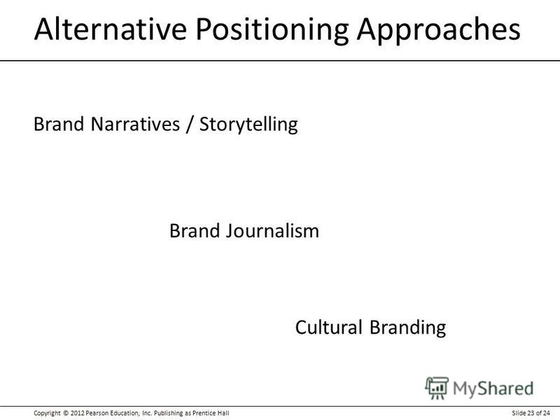 Copyright © 2012 Pearson Education, Inc. Publishing as Prentice HallSlide 23 of 24 Alternative Positioning Approaches Brand Narratives / Storytelling Brand Journalism Cultural Branding