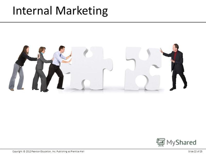 Copyright © 2012 Pearson Education, Inc. Publishing as Prentice HallSlide 22 of 25 Internal Marketing