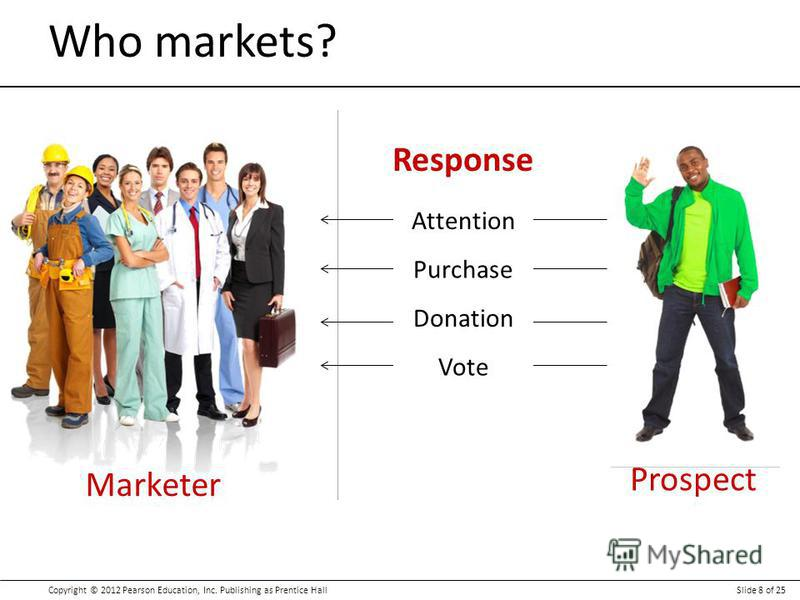 Copyright © 2012 Pearson Education, Inc. Publishing as Prentice HallSlide 8 of 25 Who markets? Marketer Prospect Attention Purchase Donation Vote Response