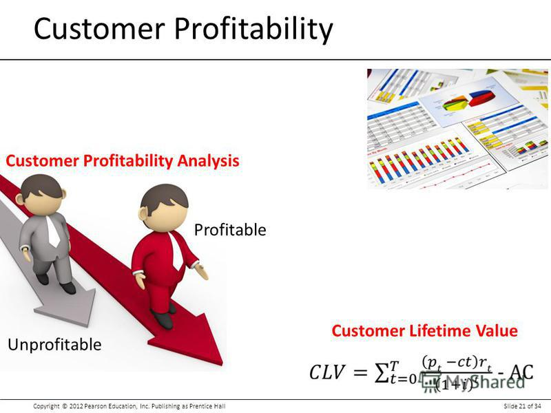 Copyright © 2012 Pearson Education, Inc. Publishing as Prentice HallSlide 21 of 34 Customer Profitability Customer Lifetime Value Customer Profitability Analysis Profitable Unprofitable