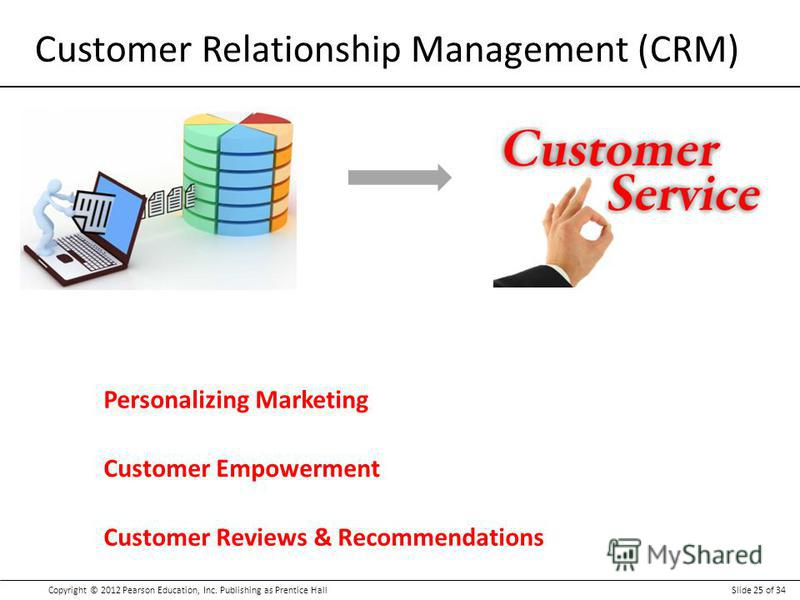 Copyright © 2012 Pearson Education, Inc. Publishing as Prentice HallSlide 25 of 34 Customer Relationship Management (CRM) Personalizing Marketing Customer Empowerment Customer Reviews & Recommendations