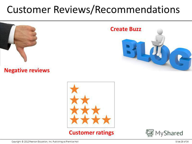 Copyright © 2012 Pearson Education, Inc. Publishing as Prentice HallSlide 29 of 34 Customer Reviews/Recommendations Customer ratings Negative reviews Create Buzz