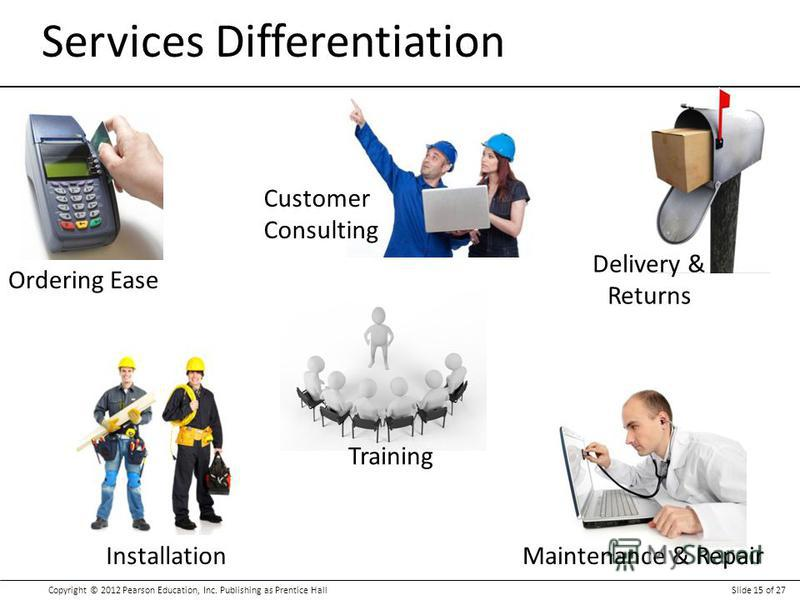 Copyright © 2012 Pearson Education, Inc. Publishing as Prentice HallSlide 15 of 27 Services Differentiation Ordering Ease Delivery & Returns Installation Training Maintenance & Repair Customer Consulting