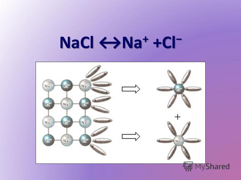 NaCl Na + +Cl NaCl Na + +Cl