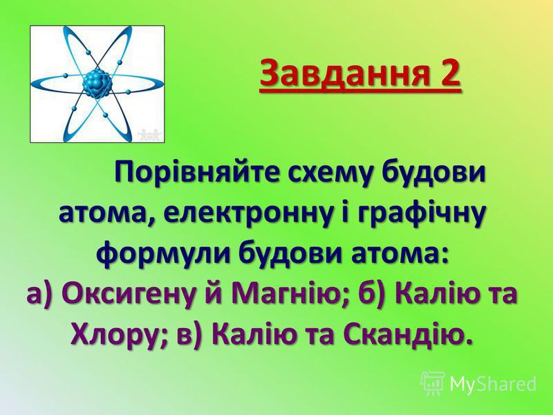 схему будови атома,