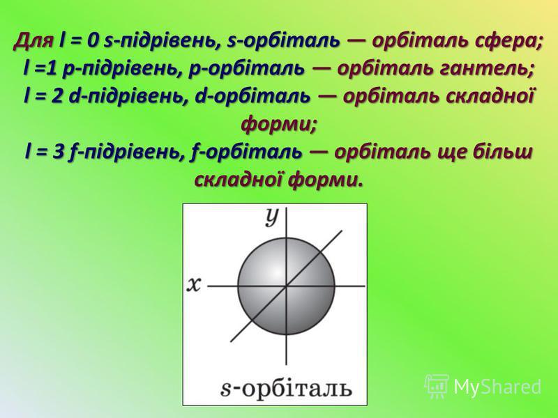Для l = 0 s-підрівень, s-орбіталь орбіталь сфера; l =1 p-підрівень, p-орбіталь орбіталь гантель; l = 2 d-підрівень, d-орбіталь орбіталь складної форми; l = 3 f-підрівень, f-орбіталь орбіталь ще більш складної форми.
