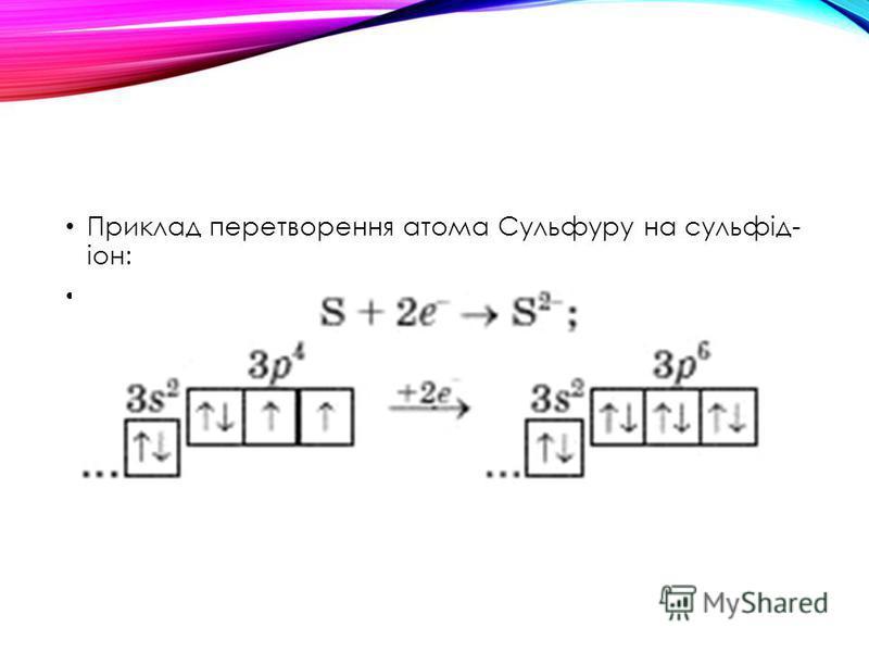 Приклад перетворення атома Сульфуру на сульфід- іон: