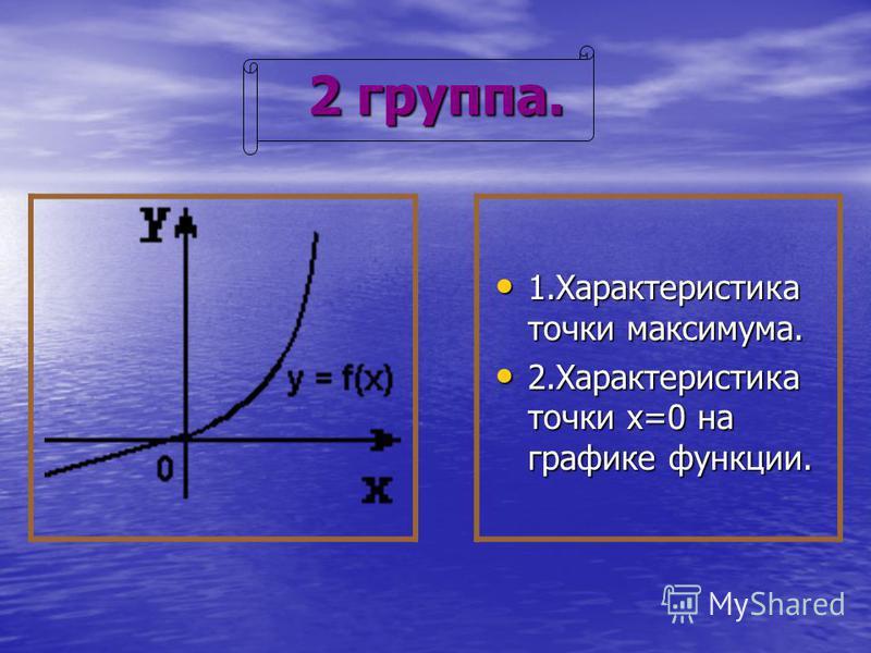 Задание группе 1. 1. Характеристика точки минимума. 2. Характеристика точки х=0 на графике функции.