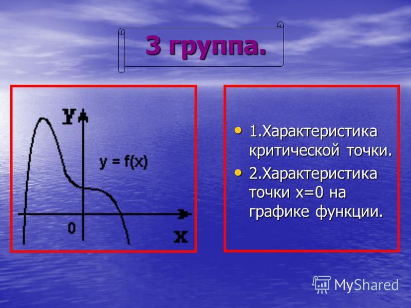 2 группа. 1. Характеристика точки максимума. 1. Характеристика точки максимума. 2. Характеристика точки х=0 на графике функции. 2. Характеристика точки х=0 на графике функции.