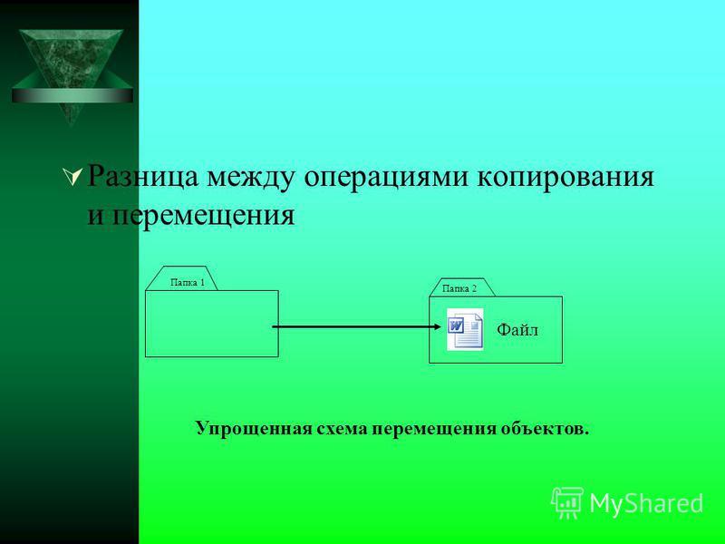 Папка 1 Папка 2 Файл Упрощенная схема перемещения объектов.