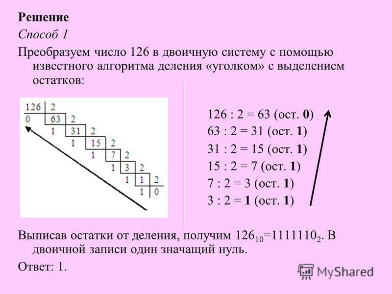Решение Способ 1 Преобразуем число 126 в двоичную систему с помощью известного алгоритма деления « уголком » с выделением остатков : 126 : 2 = 63 ( ост. 0 ) 63 : 2 = 31 ( ост. 1 ) 31 : 2 = 15 ( ост. 1 ) 15 : 2 = 7 ( ост. 1 ) 7 : 2 = 3 ( ост. 1 ) 3 :