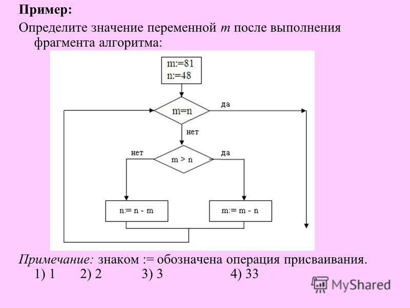 Пример : Определите значение переменной т после выполнения фрагмента алгоритма : Примечание : знаком := обозначена операция присваивания. 1) 1 2) 2 3) 3 4) 33