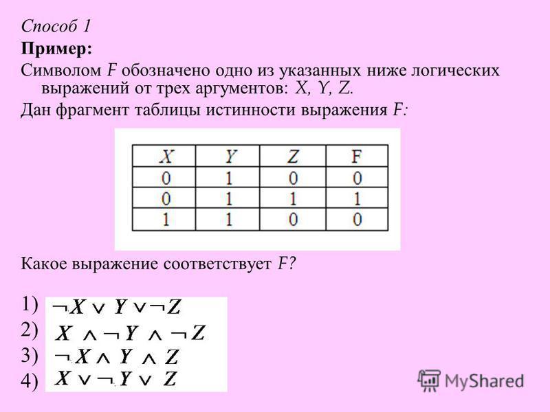 Способ 1 Пример : Символом F обозначено одно из указанных ниже логических выражений от трех аргументов : X, Y, Z. Дан фрагмент таблицы истинности выражения F: Какое выражение соответствует F? 1) 2) 3) 4)