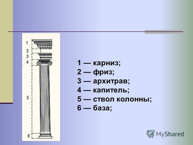 1 1 карниз; 2 фриз; 3 архитрав; 4 капитель; 5 ствол колонны; 6 база;
