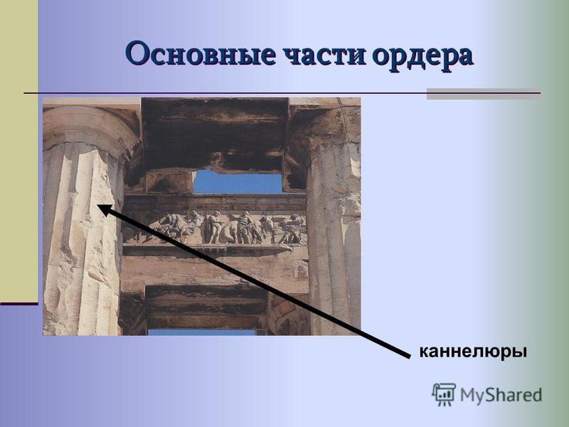 Основные части ордера каннелюры