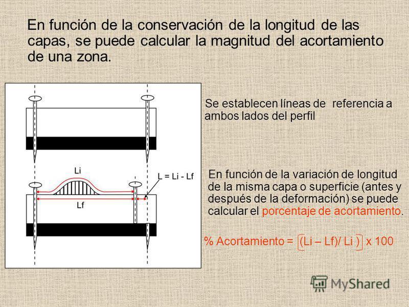 En función de la conservación de la longitud de las capas, se puede calcular la magnitud del acortamiento de una zona. Se establecen líneas de referencia a ambos lados del perfil En función de la variación de longitud de la misma capa o superficie (a