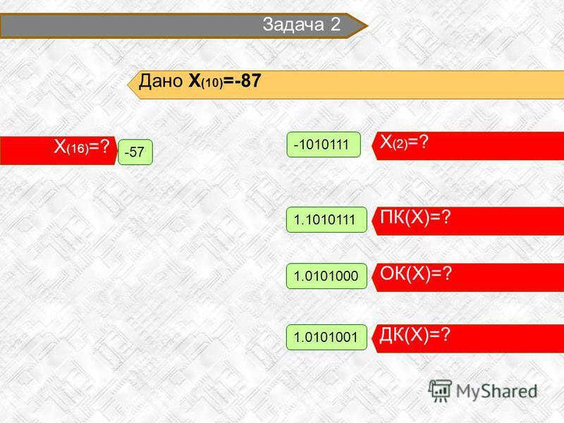 Задача 2 Дано X (10) =-87 X (2) =? -1010111 X (16) =? -57 ПК(X)=? 1.1010111 ОК(X)=? 1.0101000 ДК(X)=? 1.0101001