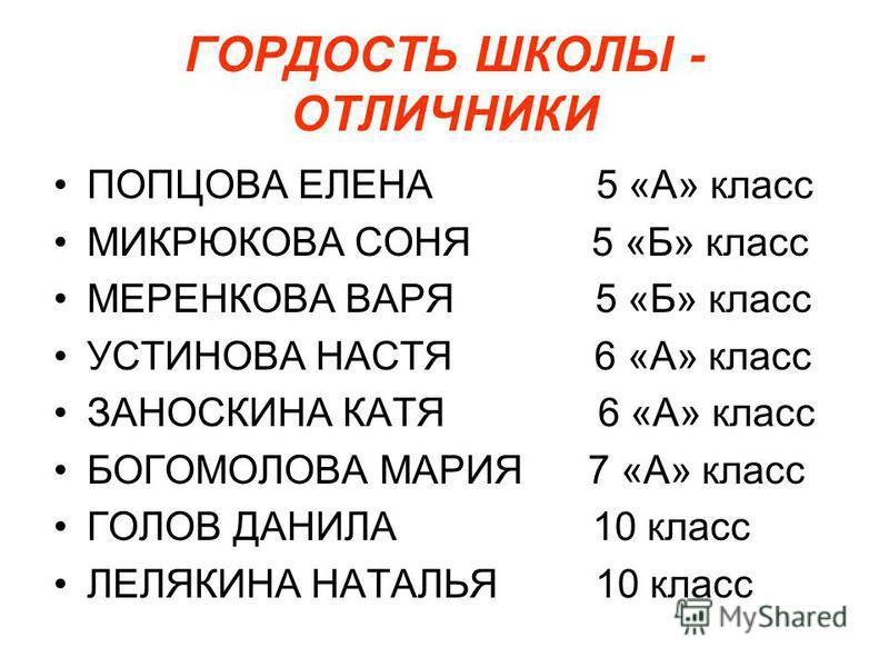 ГОРДОСТЬ ШКОЛЫ - ОТЛИЧНИКИ ПОПЦОВА ЕЛЕНА 5 «А» класс МИКРЮКОВА СОНЯ 5 «Б» класс МЕРЕНКОВА ВАРЯ 5 «Б» класс УСТИНОВА НАСТЯ 6 «А» класс ЗАНОСКИНА КАТЯ 6 «А» класс БОГОМОЛОВА МАРИЯ 7 «А» класс ГОЛОВ ДАНИЛА 10 класс ЛЕЛЯКИНА НАТАЛЬЯ 10 класс