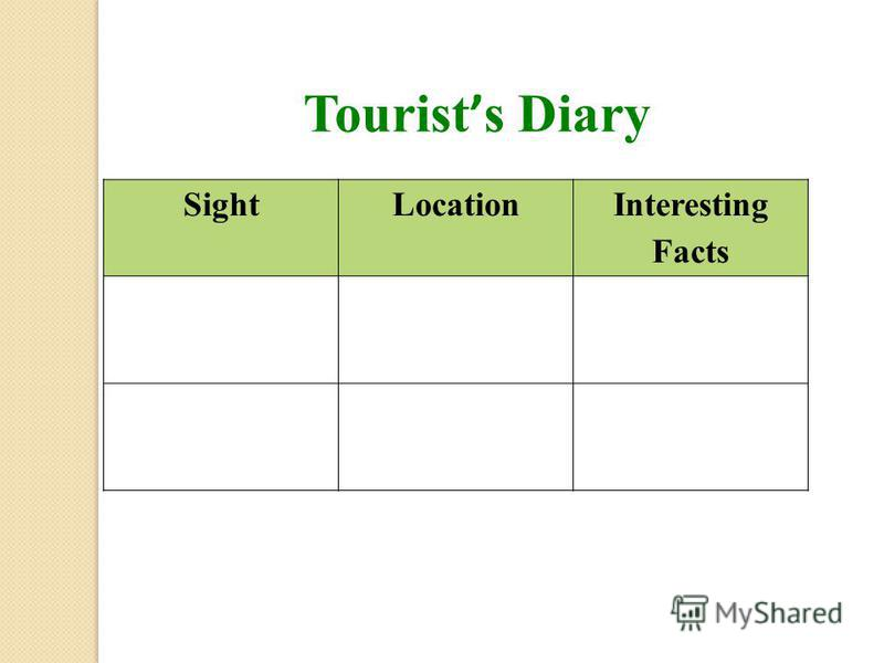 SightLocation Interesting Facts Tourist s Diary