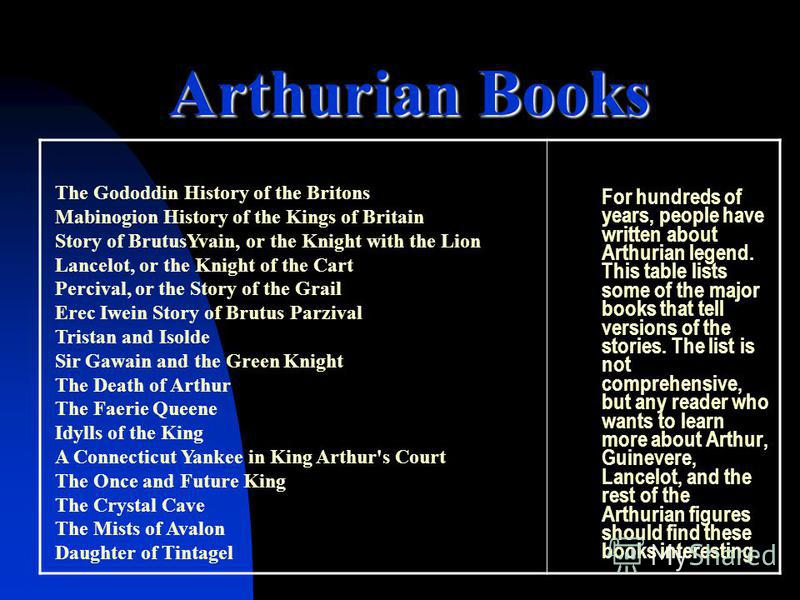For hundreds of years, people have written about Arthurian legend. This table lists some of the major books that tell versions of the stories. The list is not comprehensive, but any reader who wants to learn more about Arthur, Guinevere, Lancelot, an